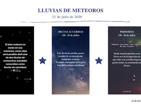 LLUVIA DE METEOROS (21 de julio de 2020).