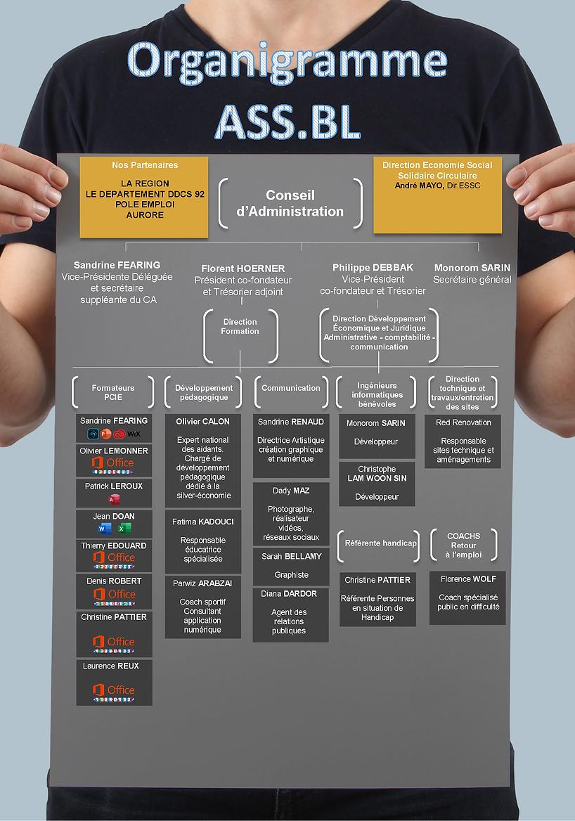 Organigramme ASSBL.png