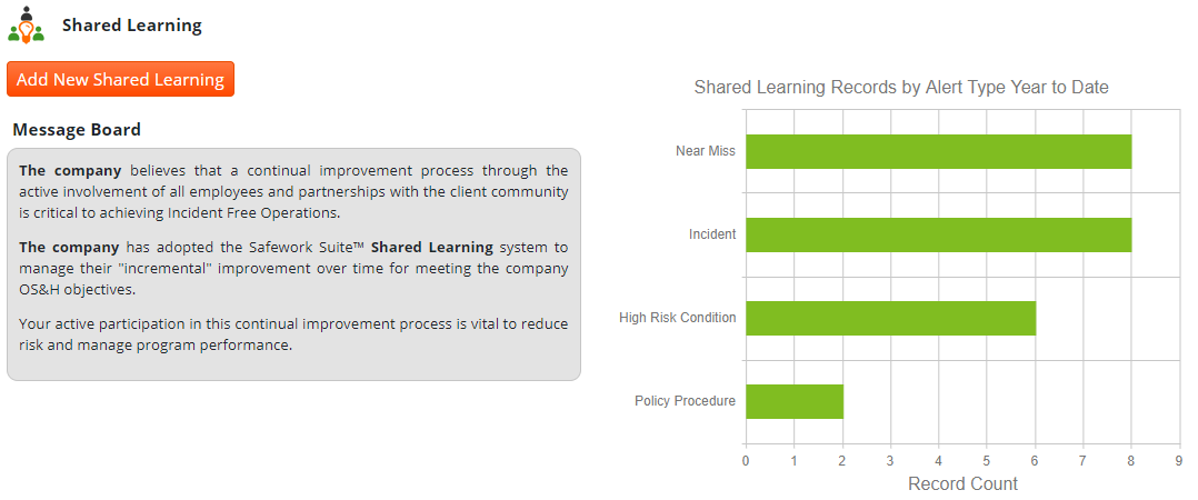 Shared Learning Homepage