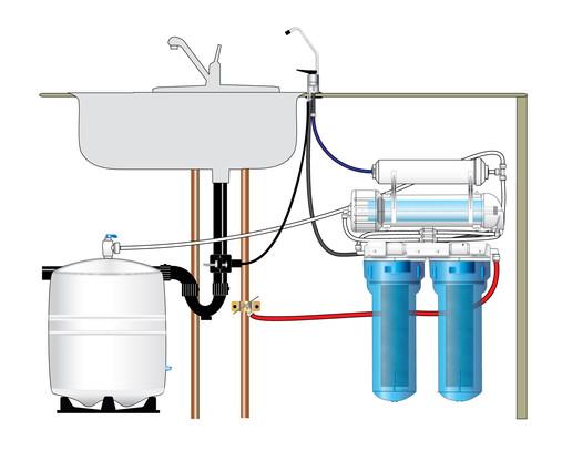 Reverse-Osmosis-System-2.jpg