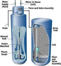 water-softener.jpg