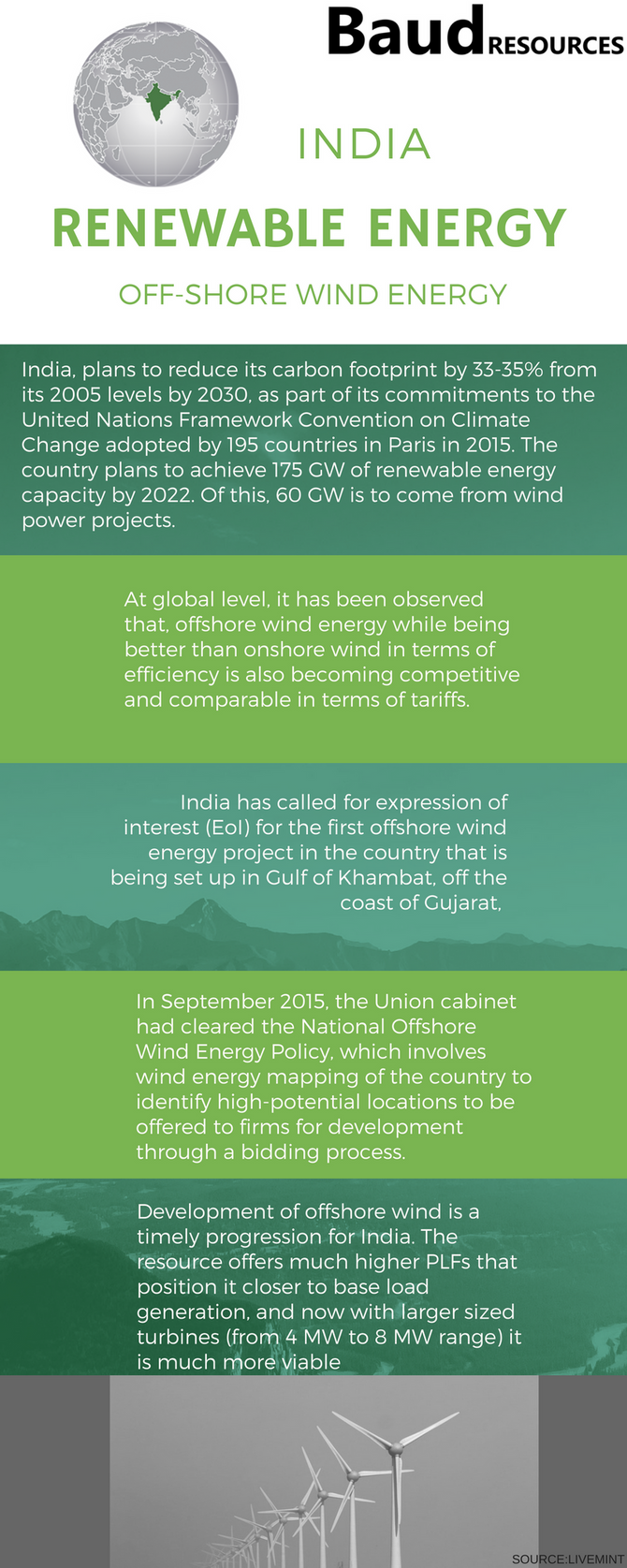 Offshore Wind Energy: A Timely Progression For India