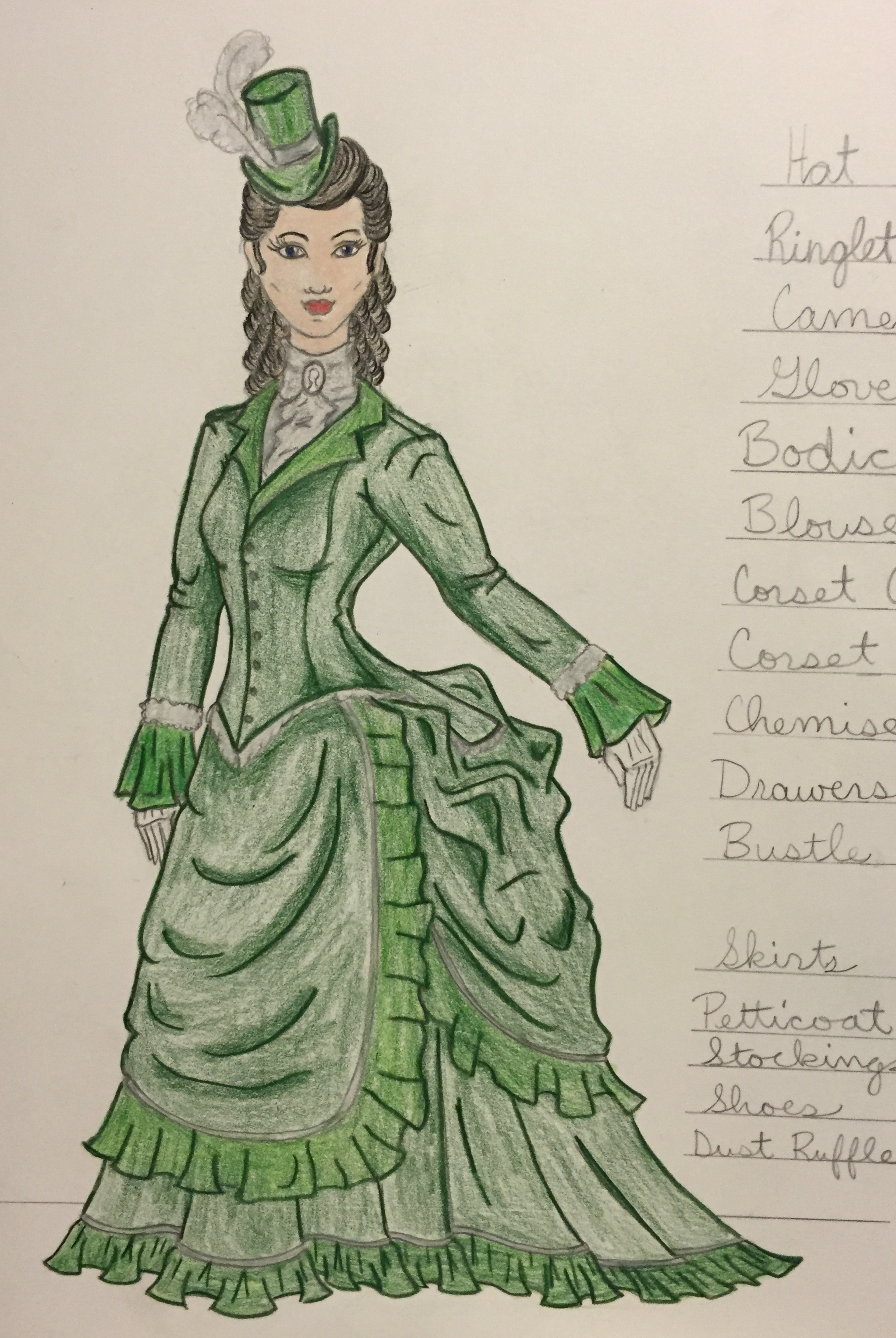 Historical Costume Rendering