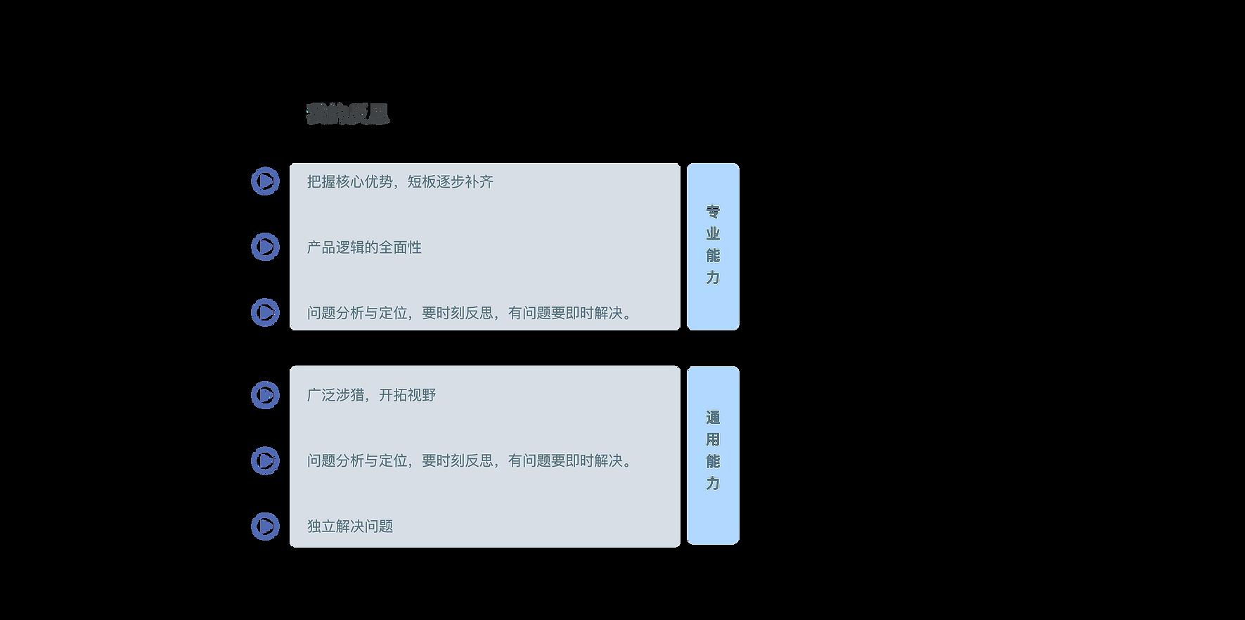 多媒体9 copy.png