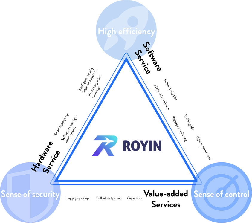 ROYIN-12.png