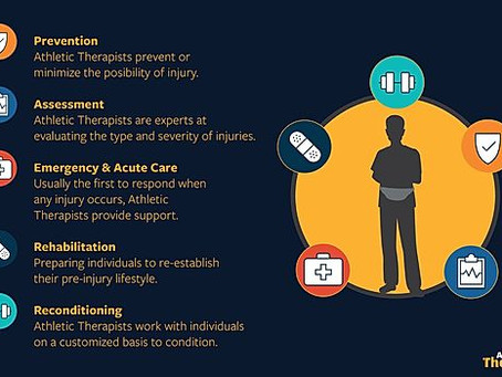 What is an Athletic Therapist?