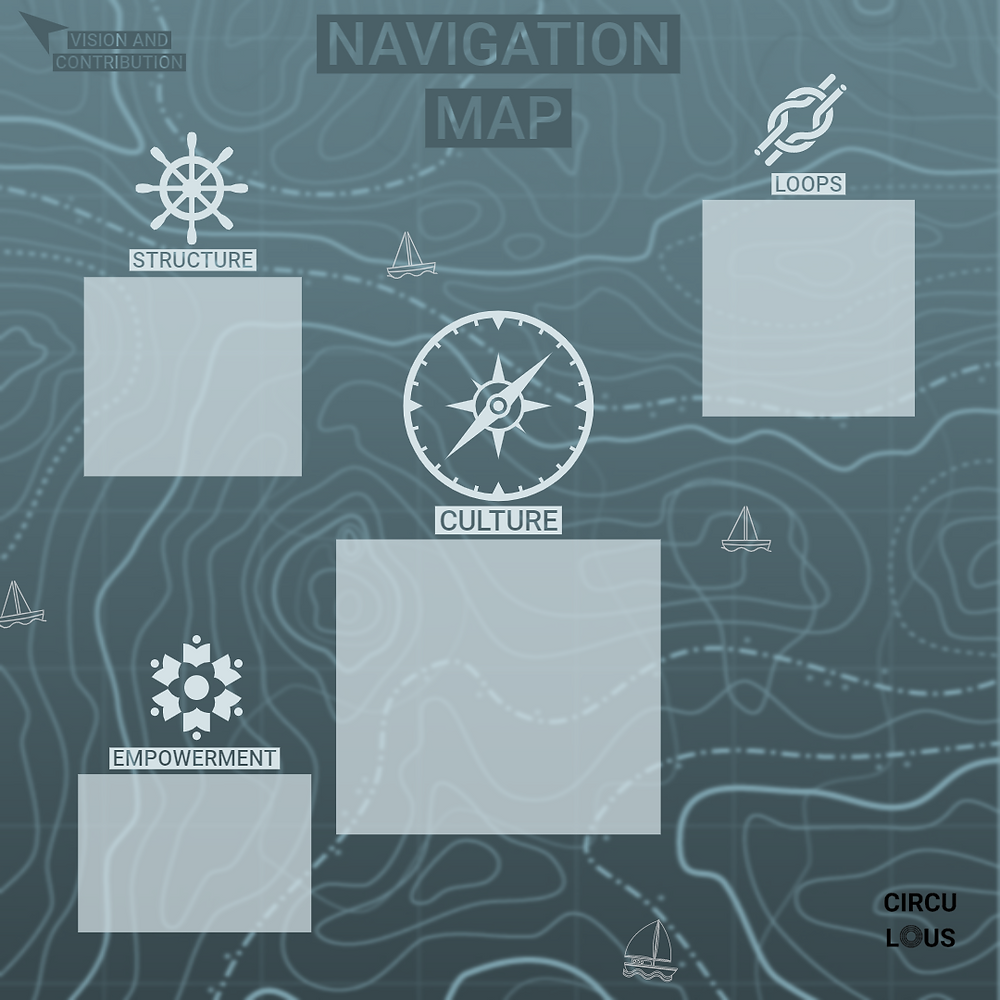 Navigating change and working the adaptability quotient (AQ). A map by Circulous