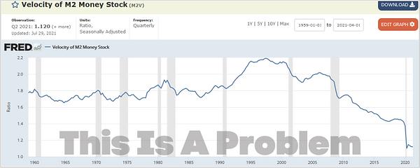Money Velocity Index.png