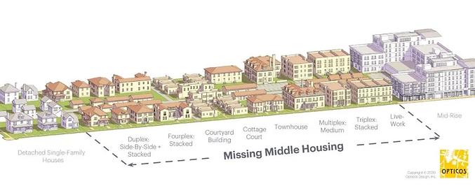 Missing Middle Housing.webp