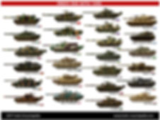 Worlds-Main-Battle-Tanks-Poster-print-sm