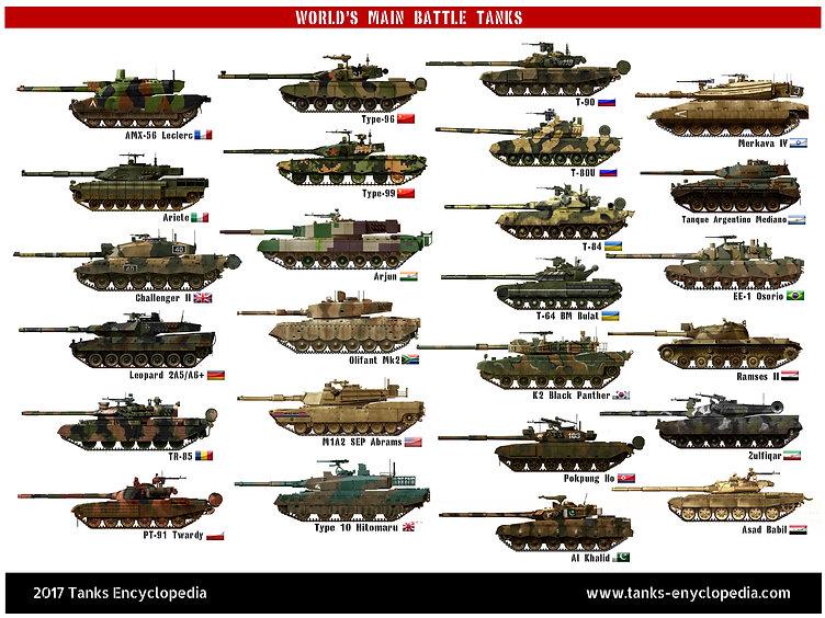 Worlds-Main-Battle-Tanks-Poster-print-sm