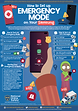 NOS - Emergency Mode Samsung Phone-1.png