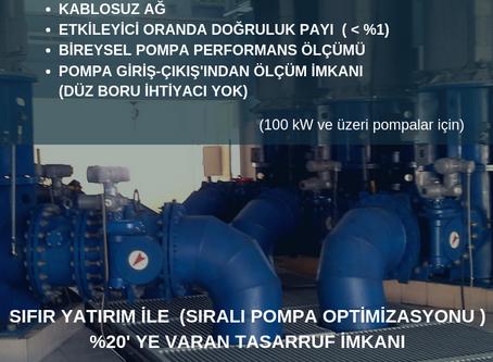 Yeni Nesil Pompa Performans İzleme Sistemi Recton ile Türkiye'de.