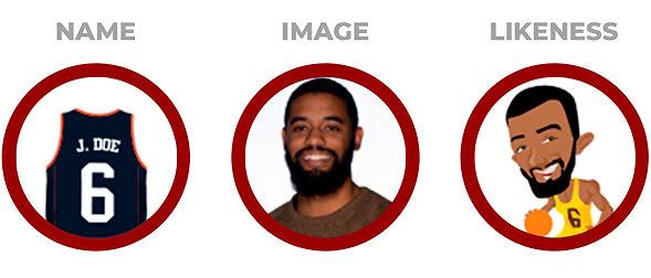 name-image-likeness.jpg