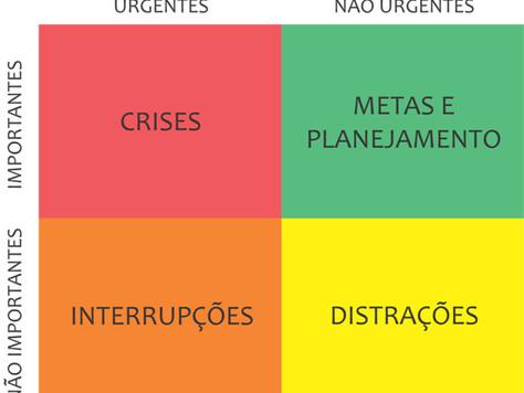 Como definir prioridades - Com Rodrigo Pinto
