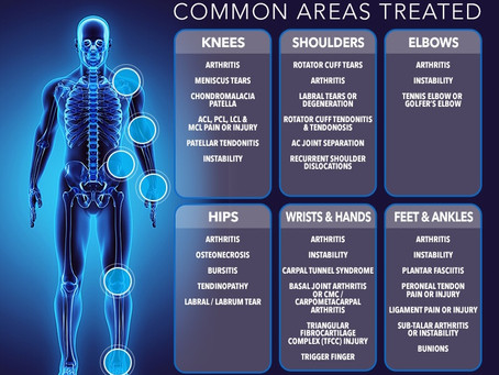 What is platelet rich plasma (PRP) treatment and how can It help with injury? Dynamic Osteopaths