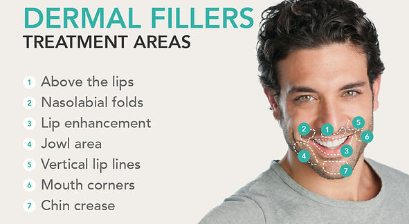 Dermal fillers for Men Solihull Henley-In-Arden