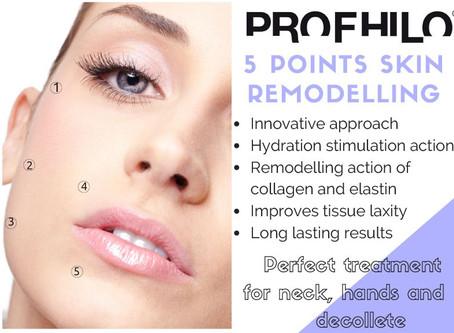 Profhilo® NewNon-surgical facelift Treatment