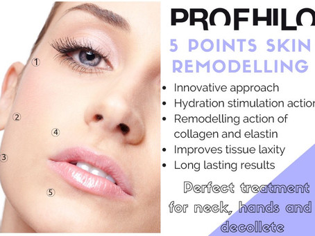 Profhilo® New Non-surgical facelift Treatment