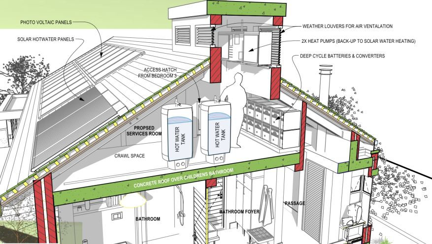 3d of green energy installations.JPG