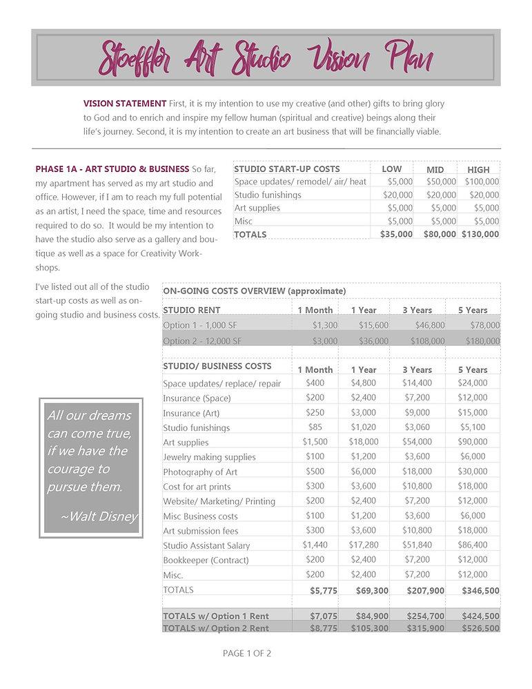 Nanci Stoeffler Vision Plan 2019.01 page