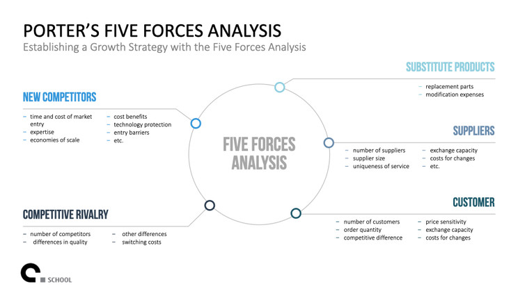 Growth Strategy.039.jpeg