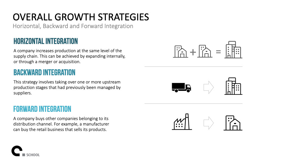 Growth Strategy.015.jpeg