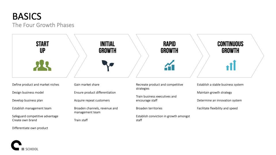 Growth Strategy.007.jpeg