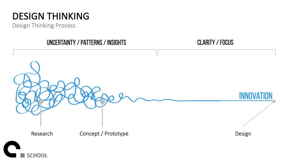 Design Thinking.024.jpeg