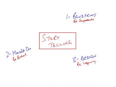 StoryTelling_Page_1.jpg
