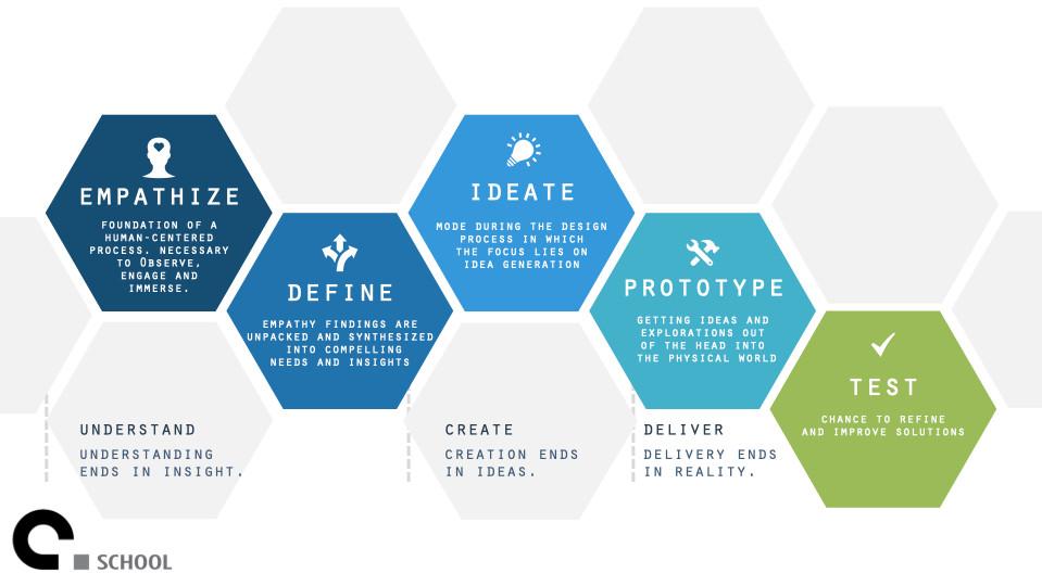 Design Thinking.003.jpeg