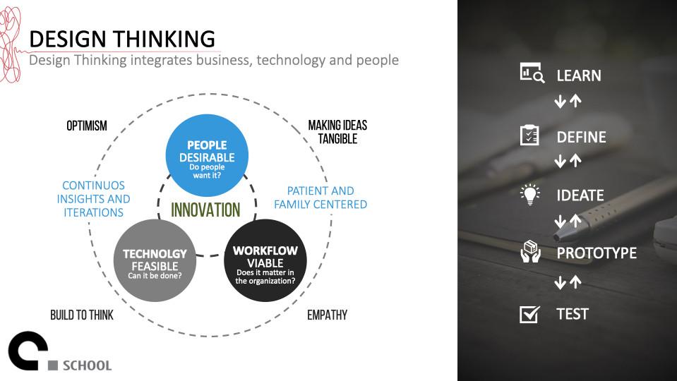 Design Thinking.009.jpeg