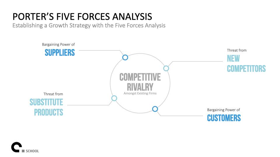 Growth Strategy.038.jpeg