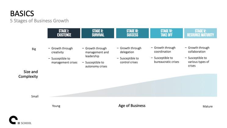 Growth Strategy.011.jpeg