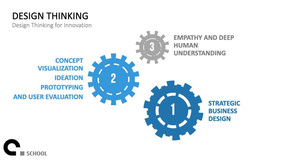 Design Thinking.020.jpeg