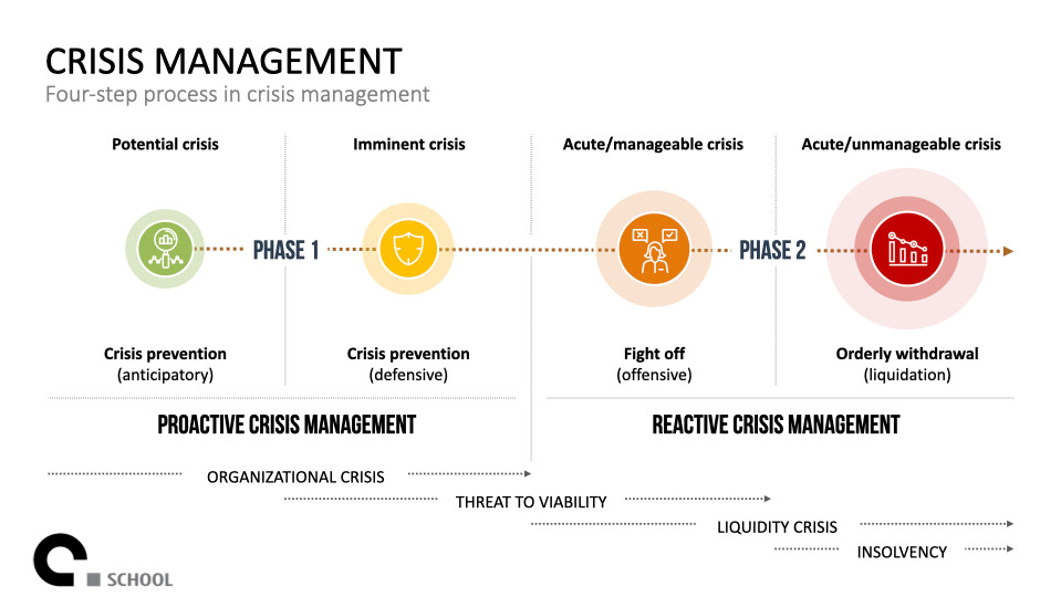 Crisis .010.jpeg