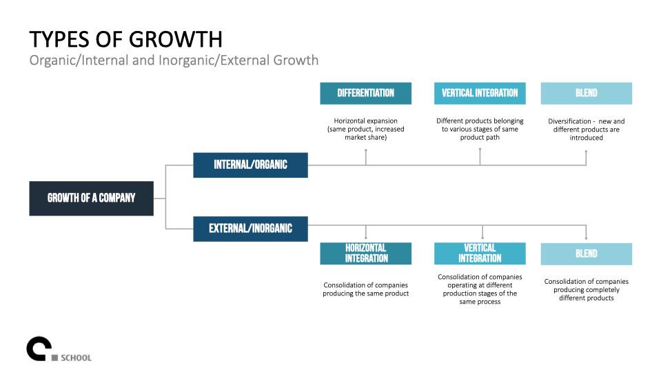 Growth Strategy.018.jpeg