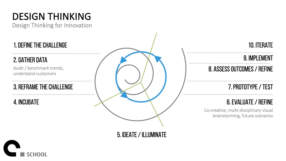 Design Thinking.019.jpeg
