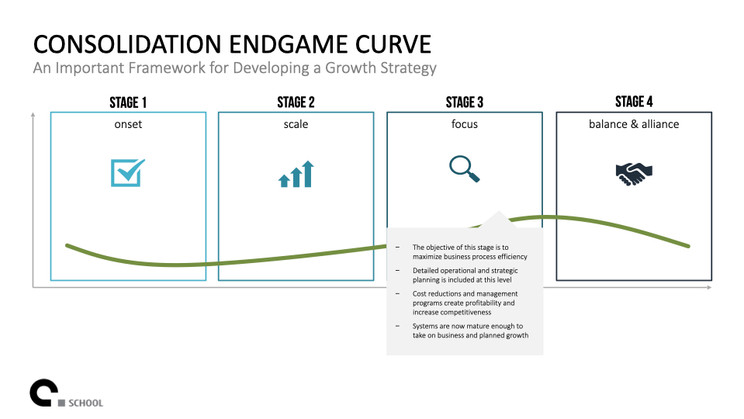 Growth Strategy.027.jpeg