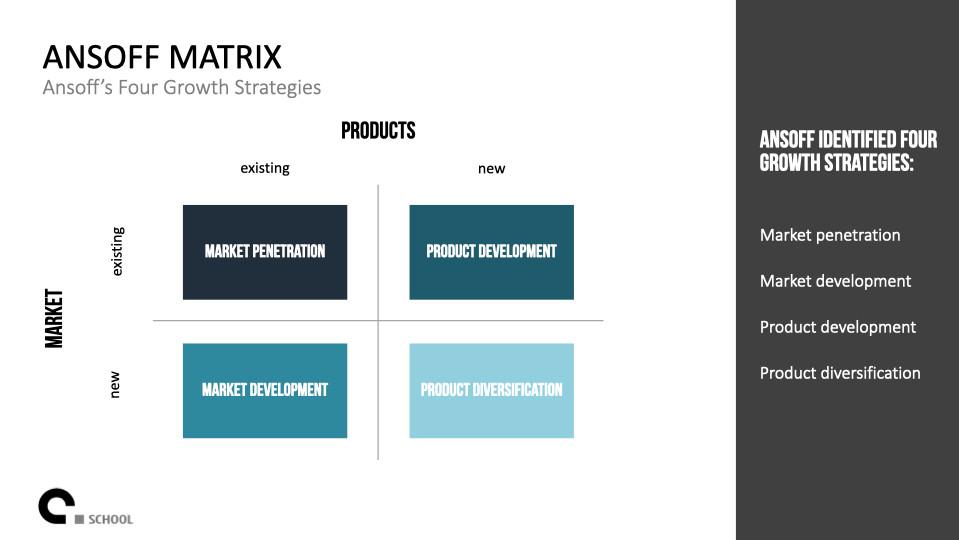 Growth Strategy.031.jpeg