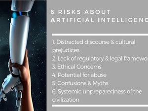Artificial Intelligence – Understanding Threats and Opportunities