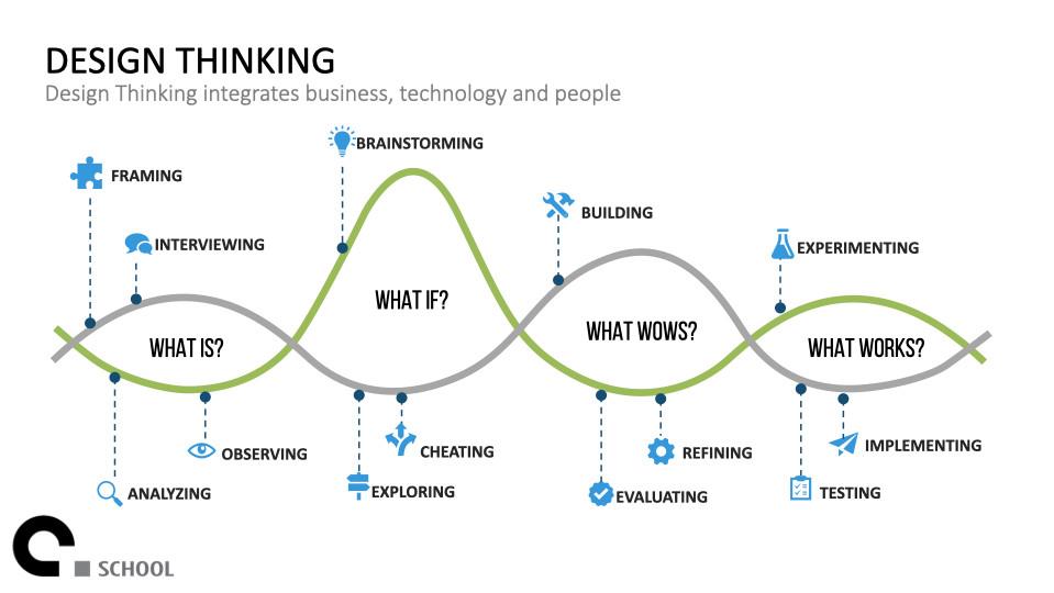 Design Thinking.017.jpeg