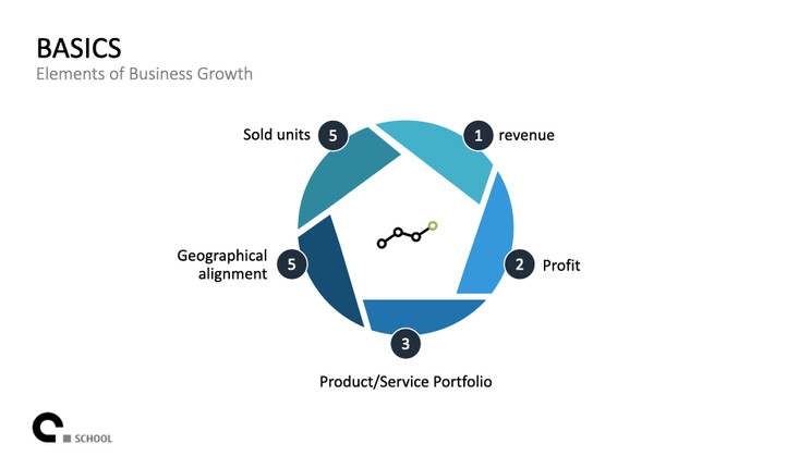 Growth Strategy.008.jpeg