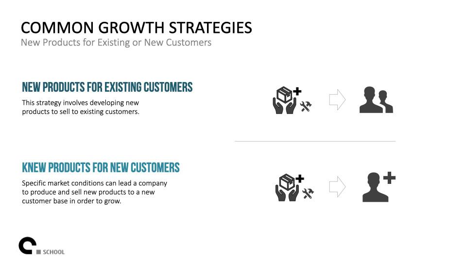 Growth Strategy.014.jpeg