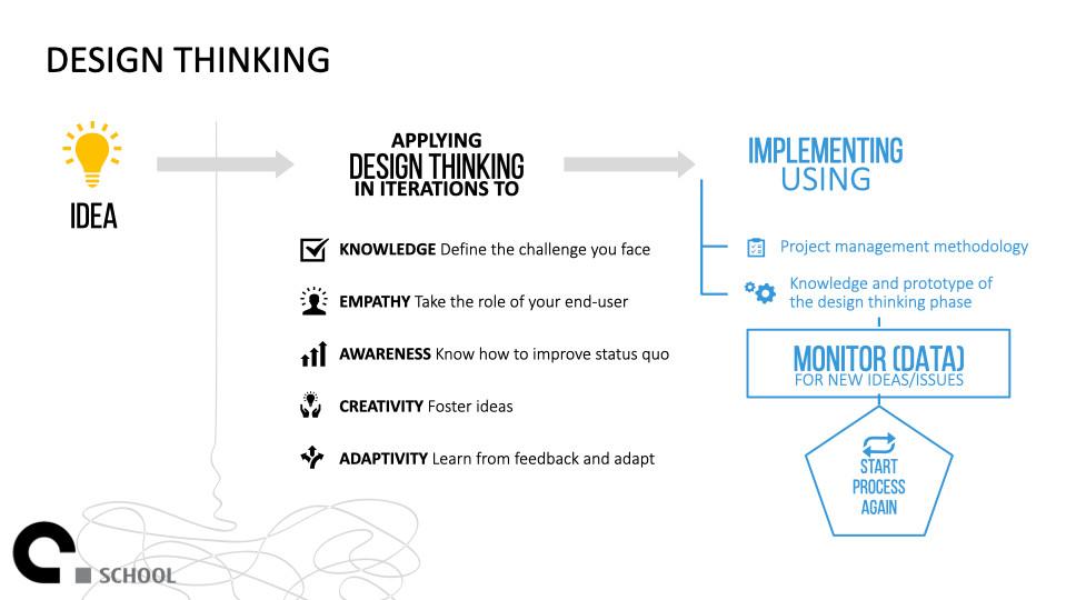 Design Thinking.012.jpeg