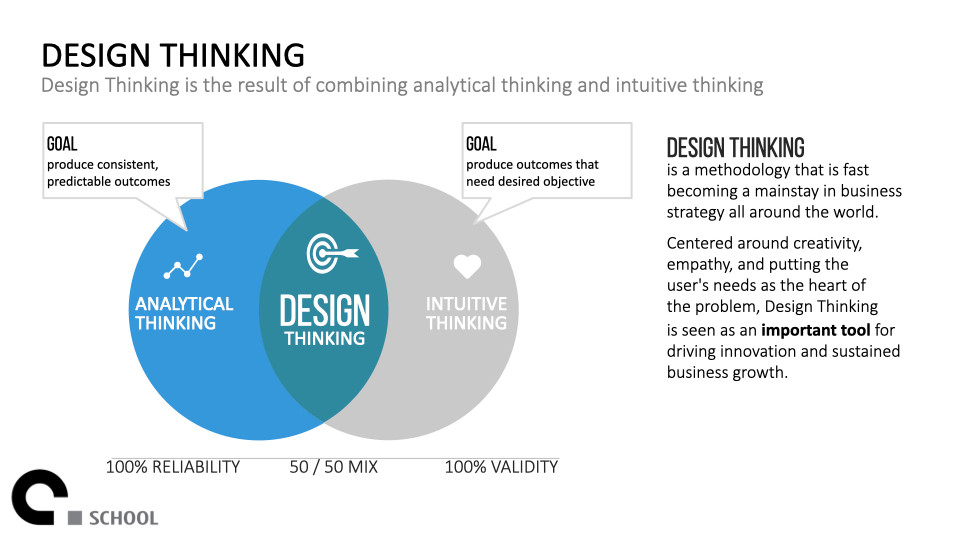 Design Thinking.010.jpeg