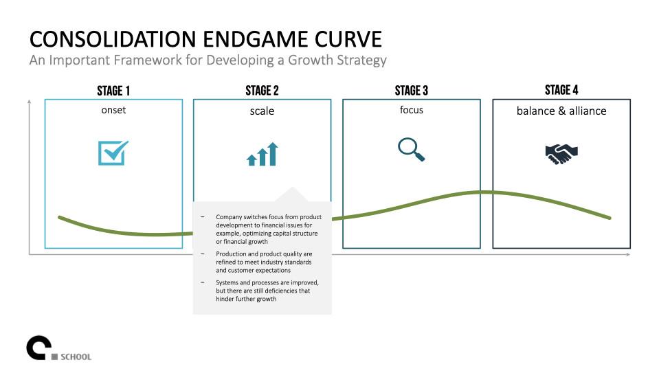 Growth Strategy.026.jpeg