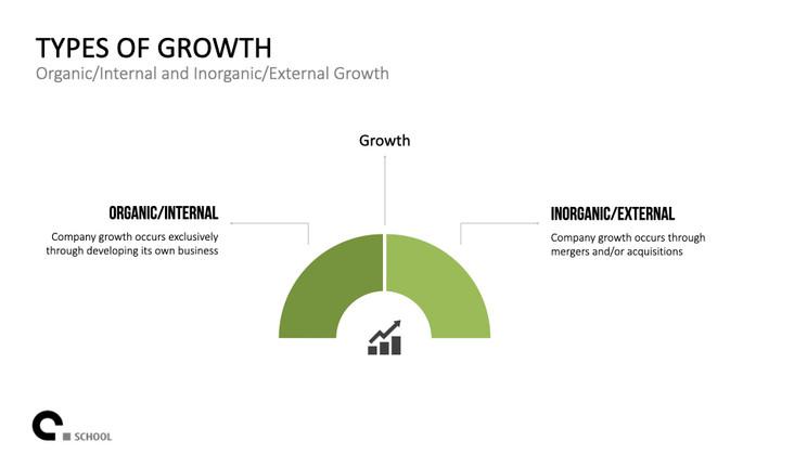 Growth Strategy.020.jpeg