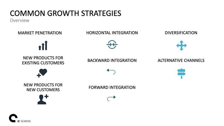 Growth Strategy.012.jpeg