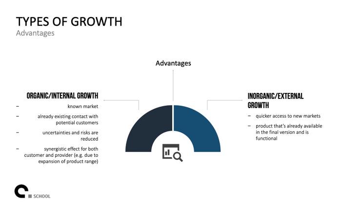 Growth Strategy.021.jpeg